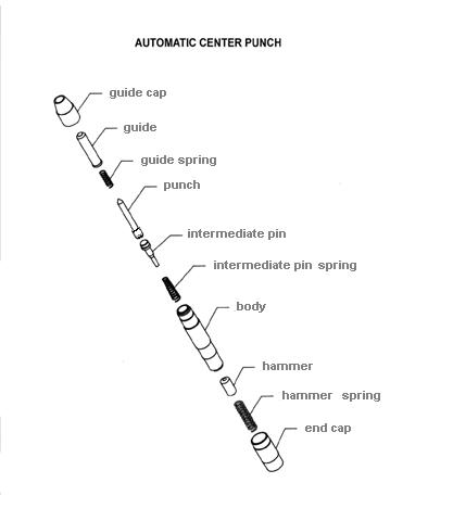 labeled diagram of the hand 12v on off toggle switch wiring automatic center punch - wikipedia