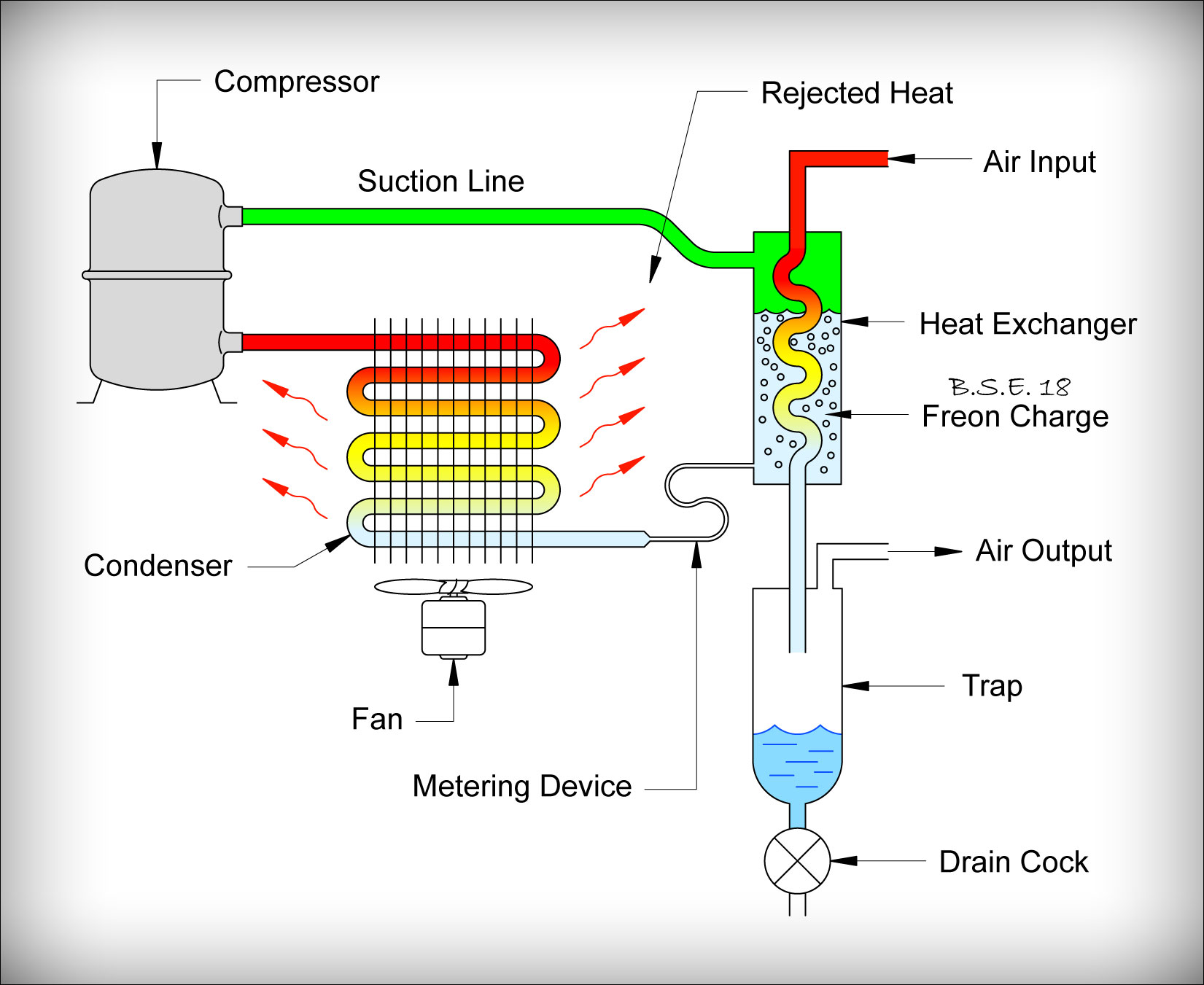 hight resolution of file dryer cfc dryer schematic jpg wikimedia commons air dryer troubleshooting pdf air dryer schematic