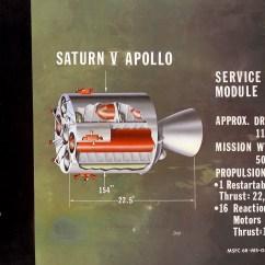 Apollo 11 Lunar Module Diagram 5 7 Vortec Wiring Harness Michael Collins The Ultimate Designated Driver
