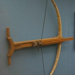 Archery Bow Diagram Vtx 1300 C Wiring Simple Compound Violin Anatomy