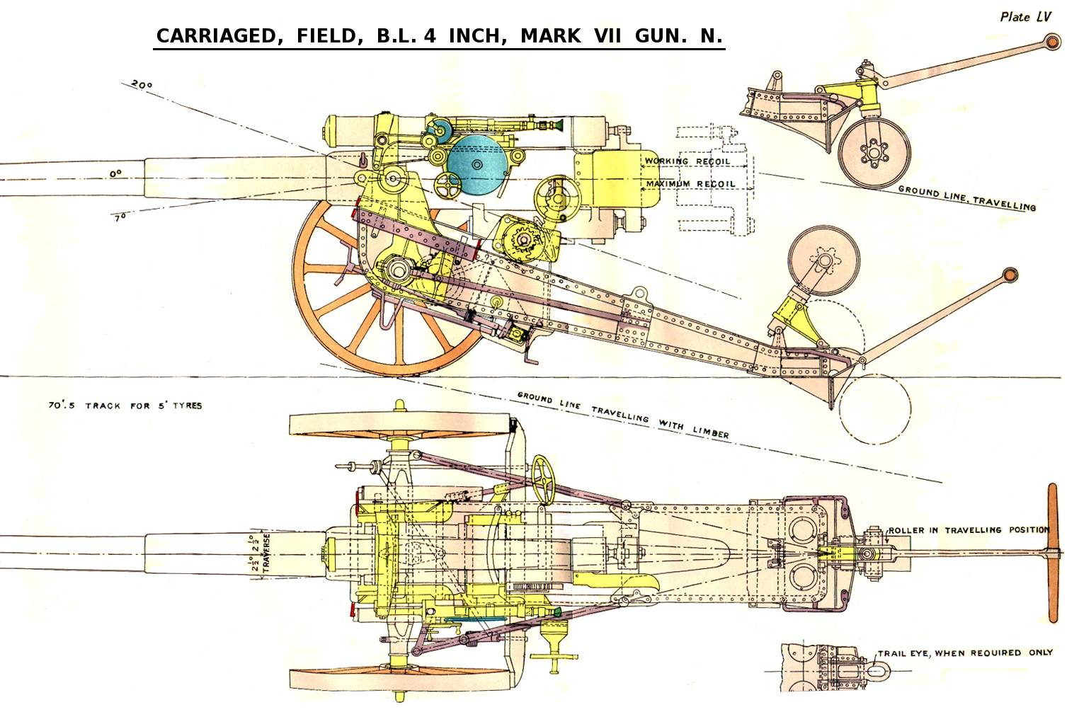 Free Naval Cannon Carriage Plans