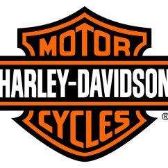 Harley Davidson Video 2002 Gmc Sierra 2500hd Radio Wiring Diagram Wikipedia La Enciclopedia Libre
