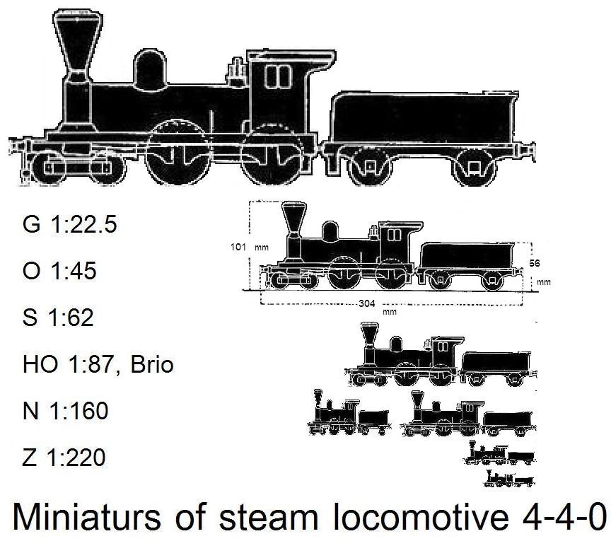 How A Train Engine Diagram Mini Train Diagram Wiring