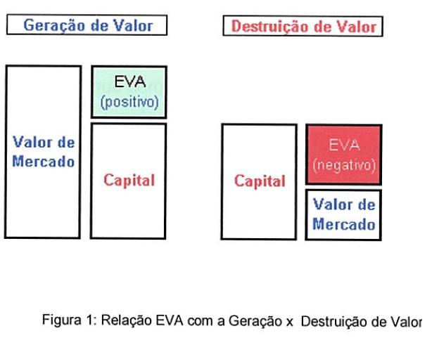 File:EVA-Economic Value Added v1.png