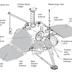 Curiosity Rover Diagram Ezgo Marathon Wiring Spacecraft Concept Design Diagrams Page 5 Pics About Space
