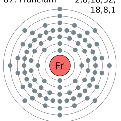 Francium Atom Diagram Freshwater Biomes Food Chain File Electron Shell 087 Png