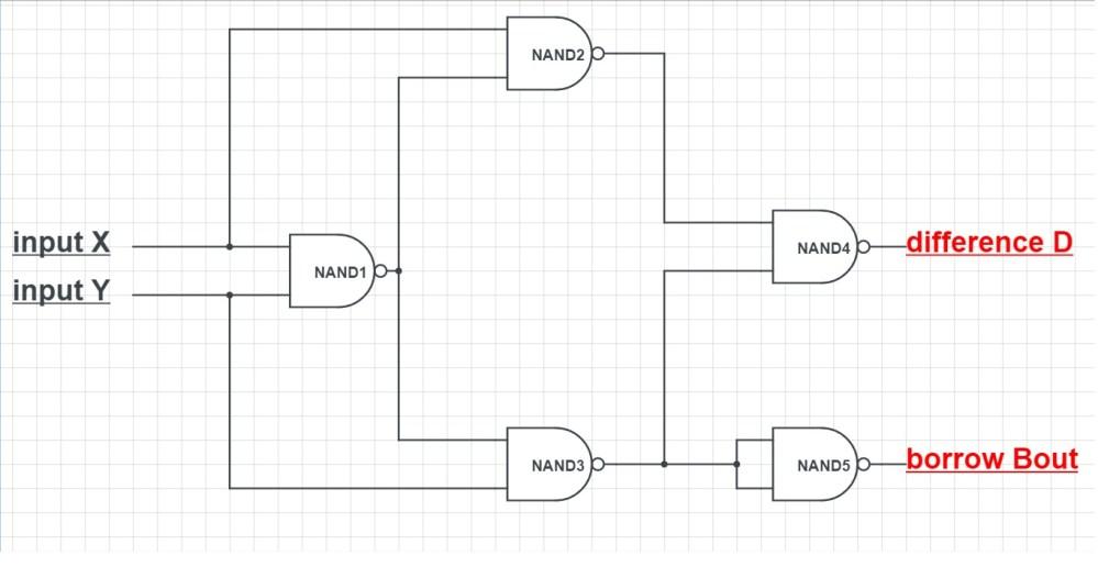 medium resolution of file half subtractor using nand jpg