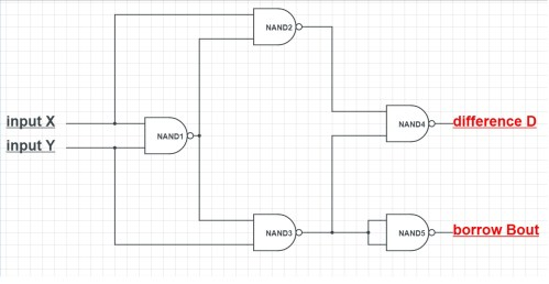 small resolution of file half subtractor using nand jpg