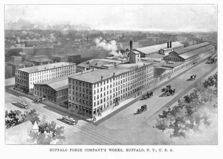 Buffalo Forge Co