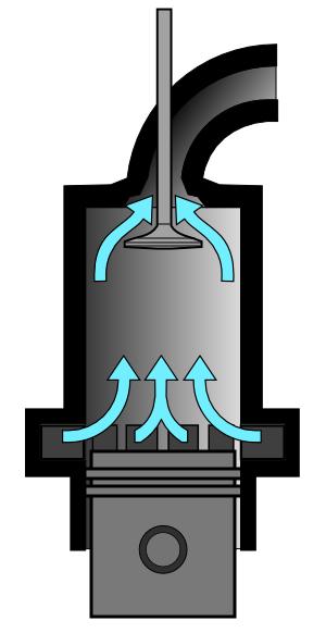Diesel engine Uniflow, Two stroke diesel engine