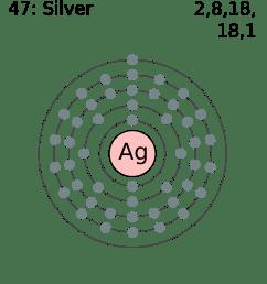 file electron shell 047 silver png [ 1678 x 1835 Pixel ]