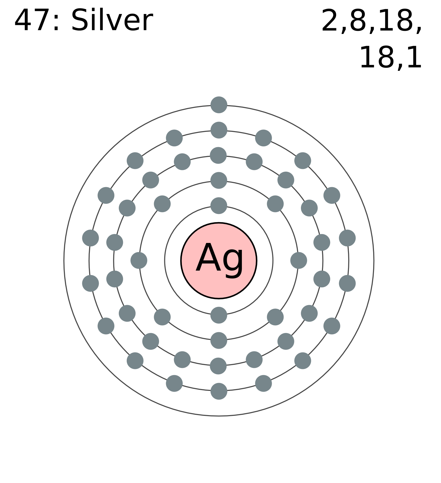 hight resolution of file electron shell 047 silver png