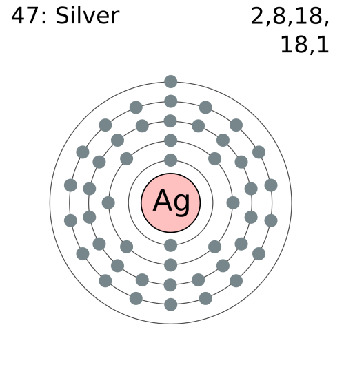 small resolution of file electron shell 047 silver png