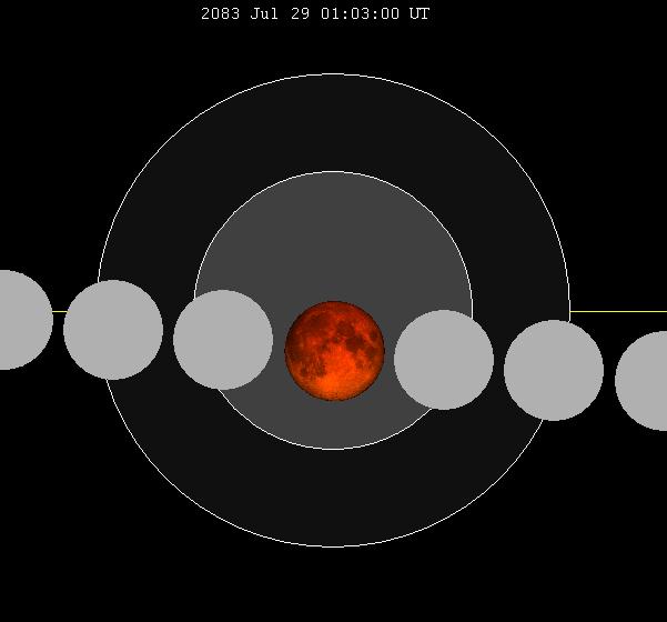 July 2083 Lunar Eclipse Wikipedia