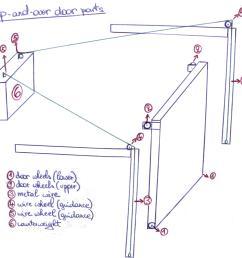 file overhead door components jpg [ 2112 x 1960 Pixel ]