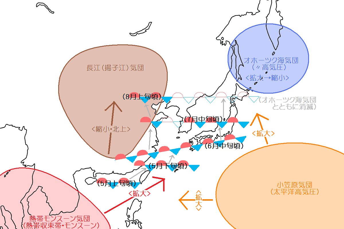 File East Asian Baiu Front And Air Masses