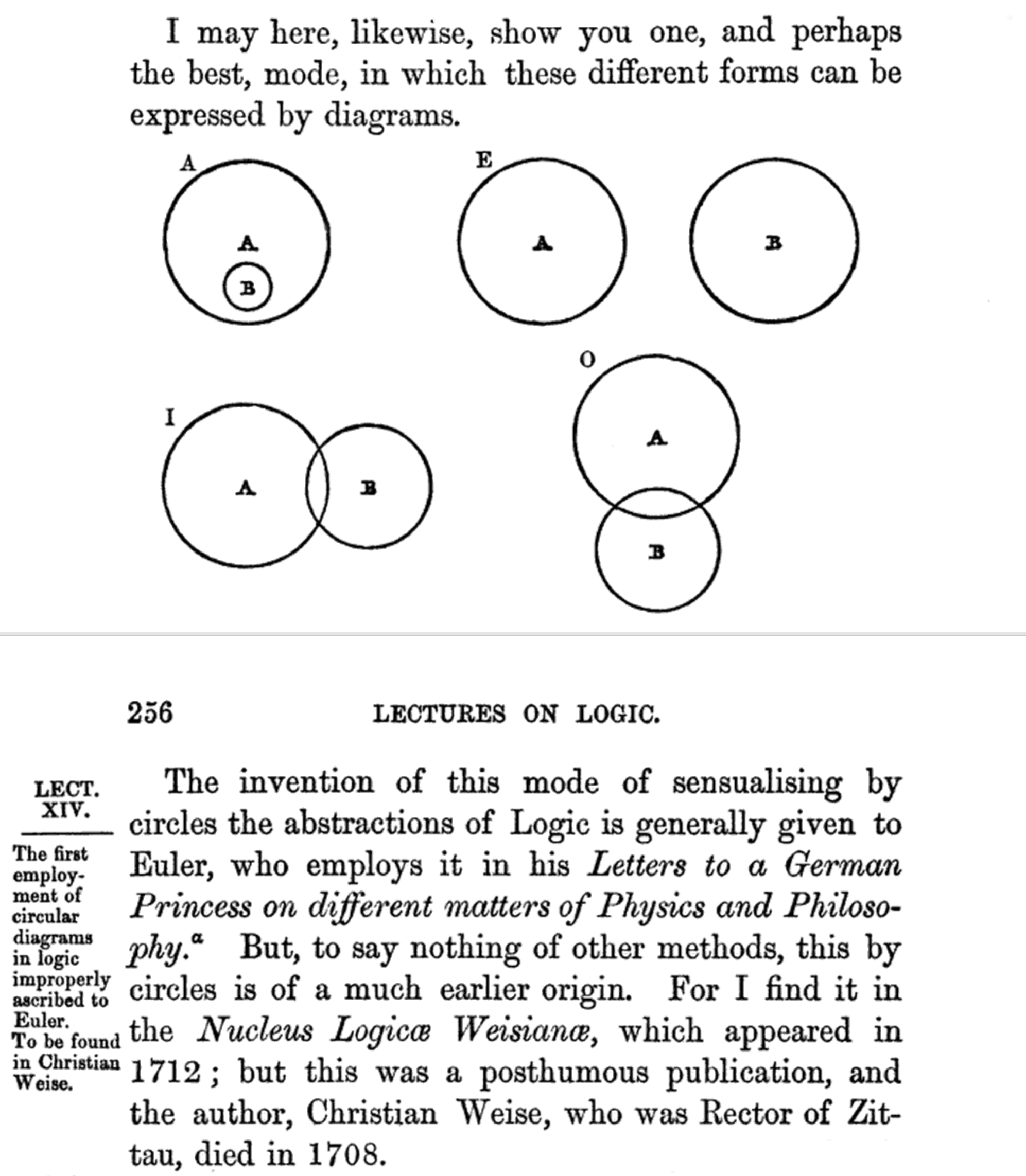 hight resolution of file hamilton lectures on logic 1874 euler diagrams png wikipedia file hamilton lectures on logic 1874