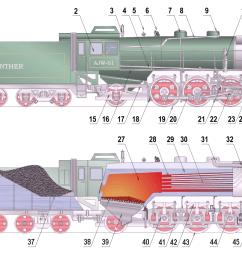 steam locomotive components [ 1479 x 946 Pixel ]