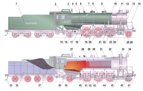 small resolution of steam locomotive components