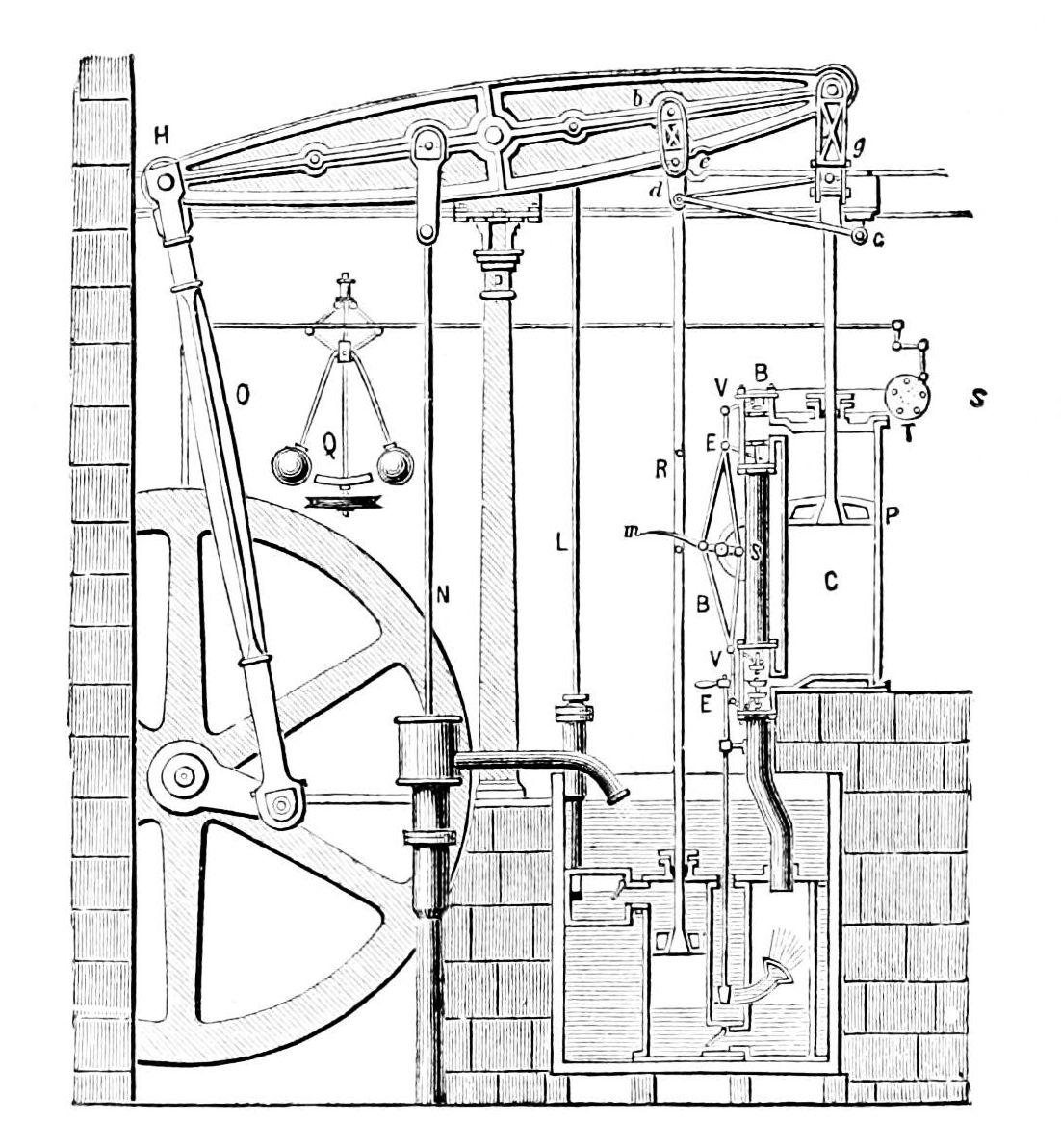 File Psm V12 D152 Watt Steam Engine