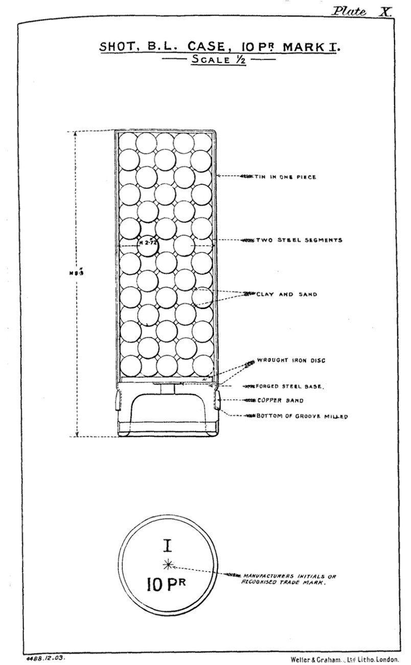 medium resolution of file bl 10 pounder mountain gun case shot mk i diagram jpg