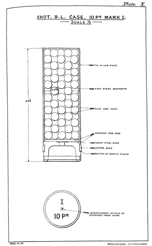 small resolution of file bl 10 pounder mountain gun case shot mk i diagram jpg