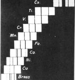 moseley s law [ 1363 x 1750 Pixel ]