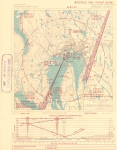 File akershus amt nr instrument approach chart icao  also rh commonsmedia