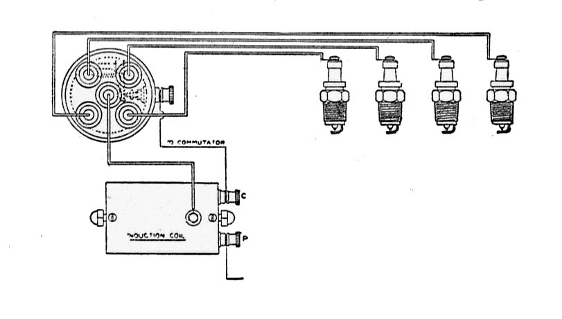 File:Induction Coil And Distributor Ignition Circuit