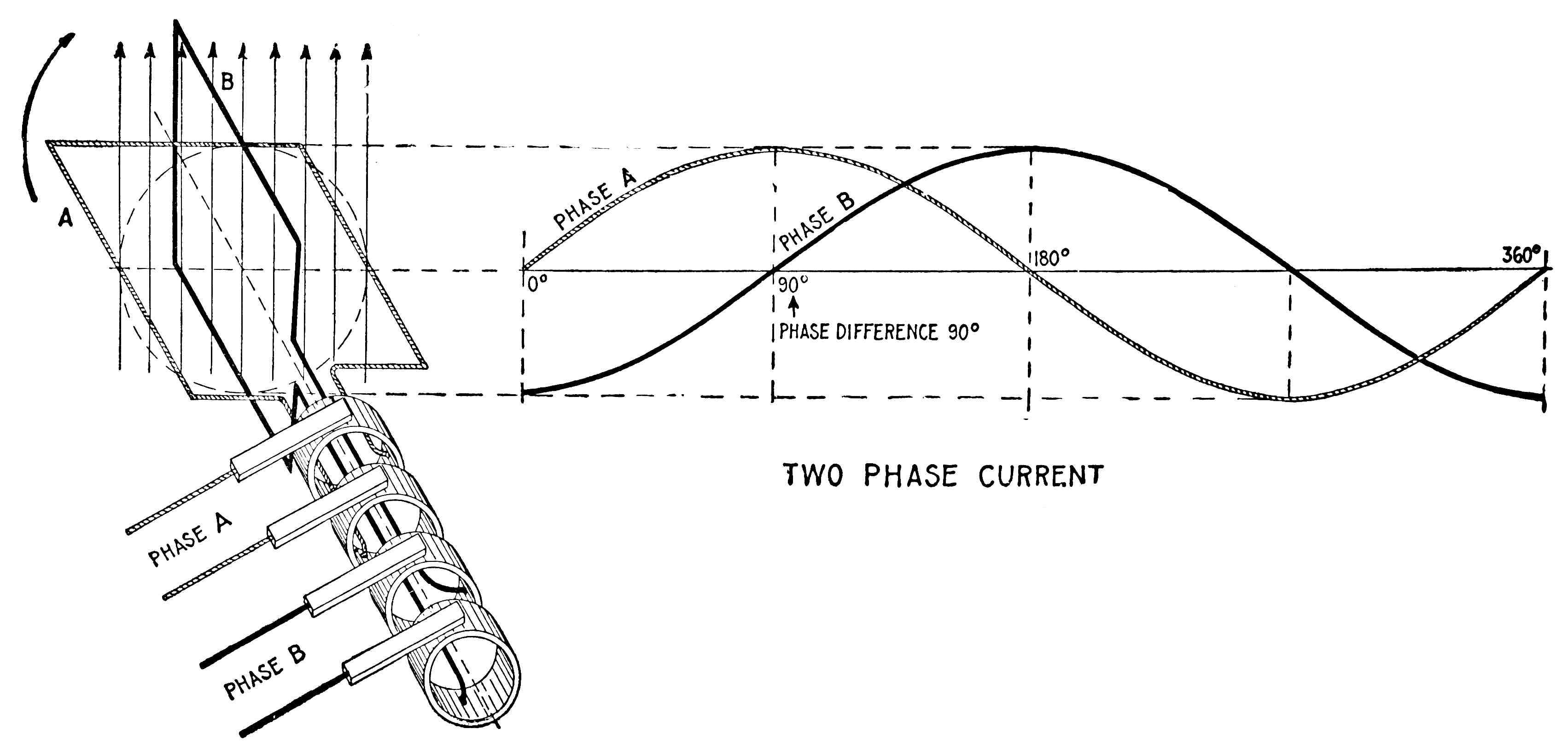 2 phase electrical wiring diagram napco burglar alarm system two electric power wikipedia