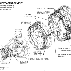 Real Rocket Ship Diagram Contura Switch Wiring Gemini Identifying Service Module Components