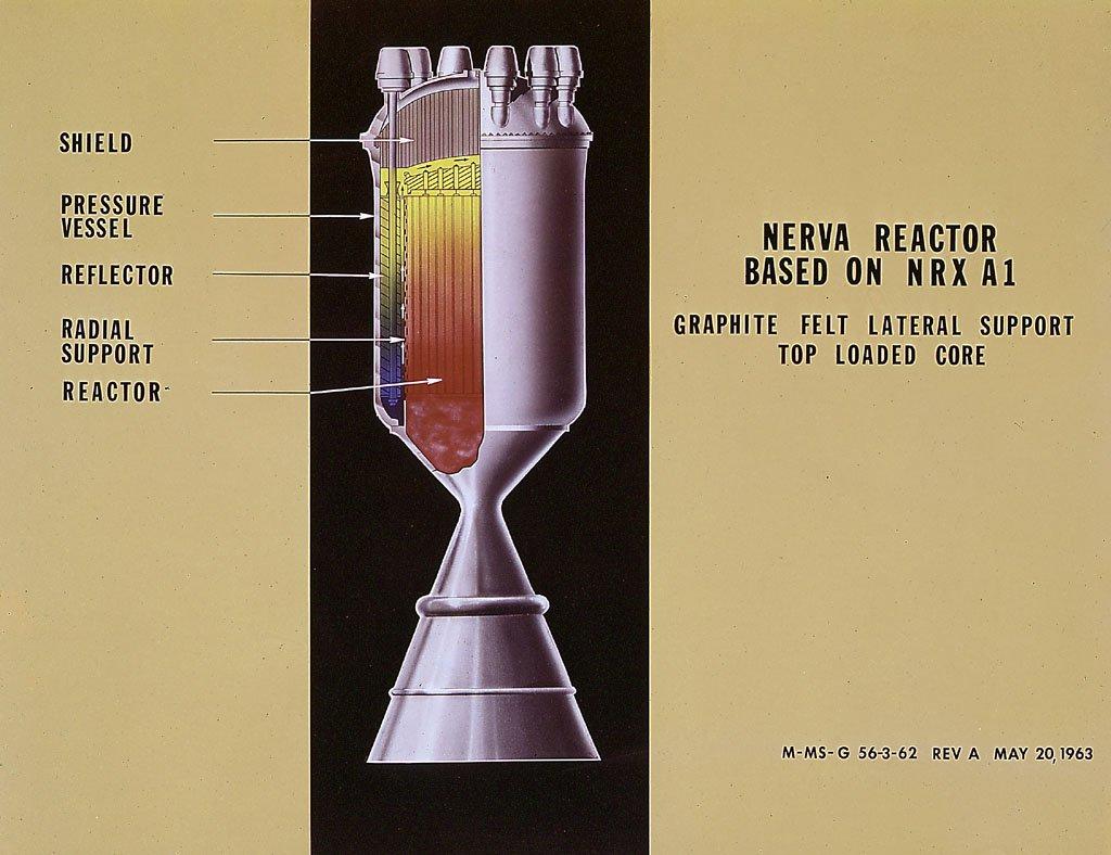 hight resolution of thorium engine diagram