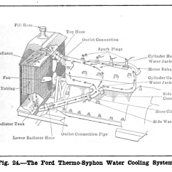 Ford Flathead Firing Order Diagram Domestic Electric Fence Wiring 1929 Engine Get Free Image About