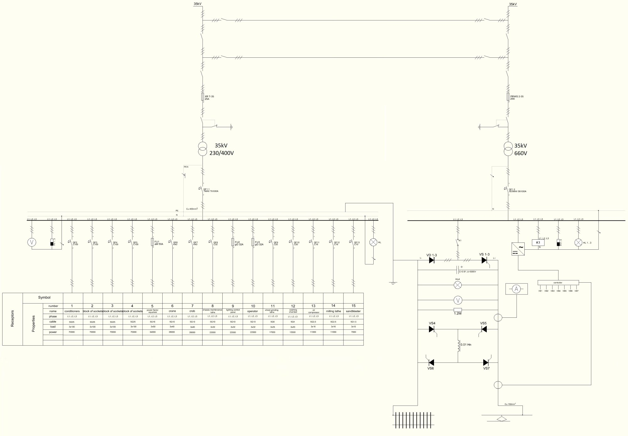 hight resolution of file wiring diagram of distribution board for ac and dc aplliences jpg