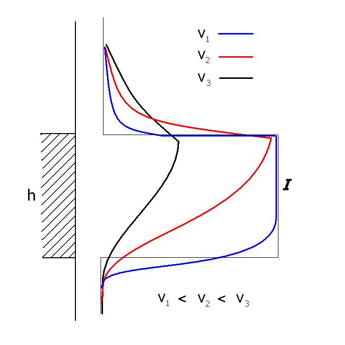 Геофизические исследования скважин — Википедия