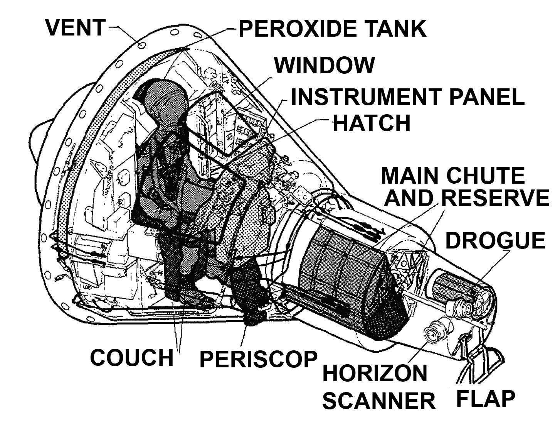 Spacecraft Cutaway Page 3