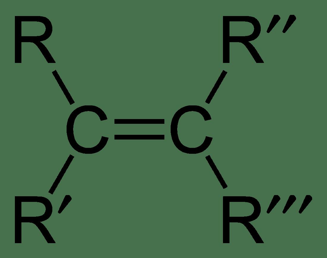Identifying Functional Groups