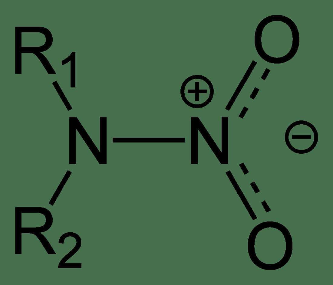 Nitroamin — Vikipedija, slobodna enciklopedija