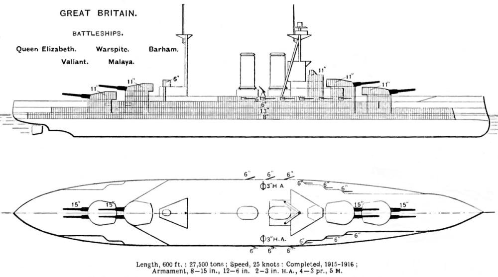 medium resolution of scaling the diagram found