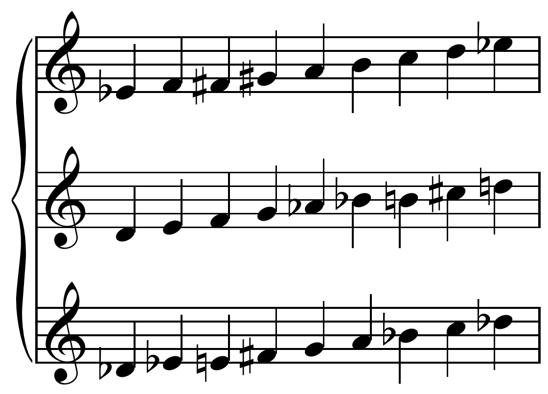 File Diminished Scales On Db D And Eb