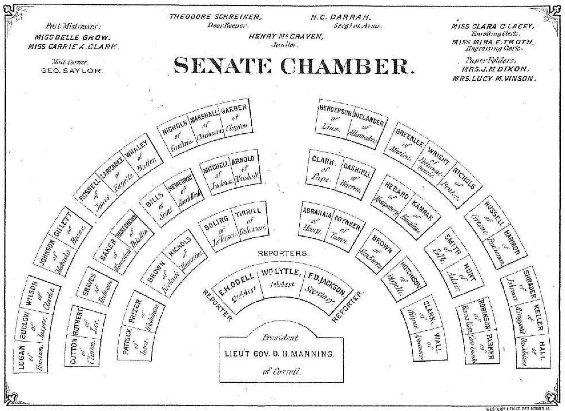 File:SENATE CHAMBER seating chart detail, from- Redbook