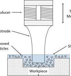 cnc tool diagram [ 1119 x 922 Pixel ]