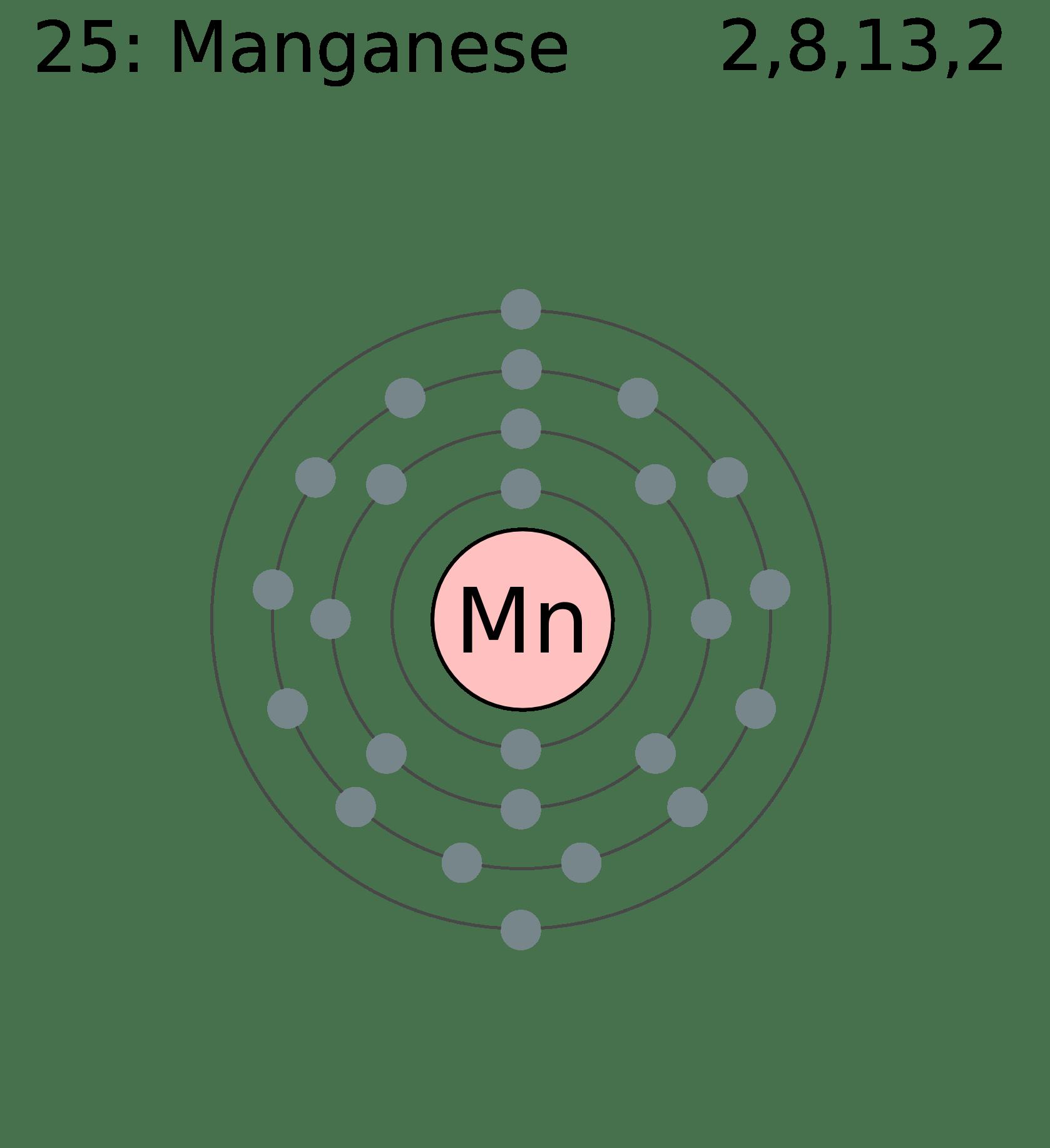 File Electron Shell 025 Manganese