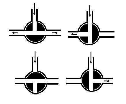 Schematic 3 Way Valve