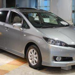 Grand New Avanza G 1.3 Putih All Kijang Innova 2013 Toyota Wish Wikipedia