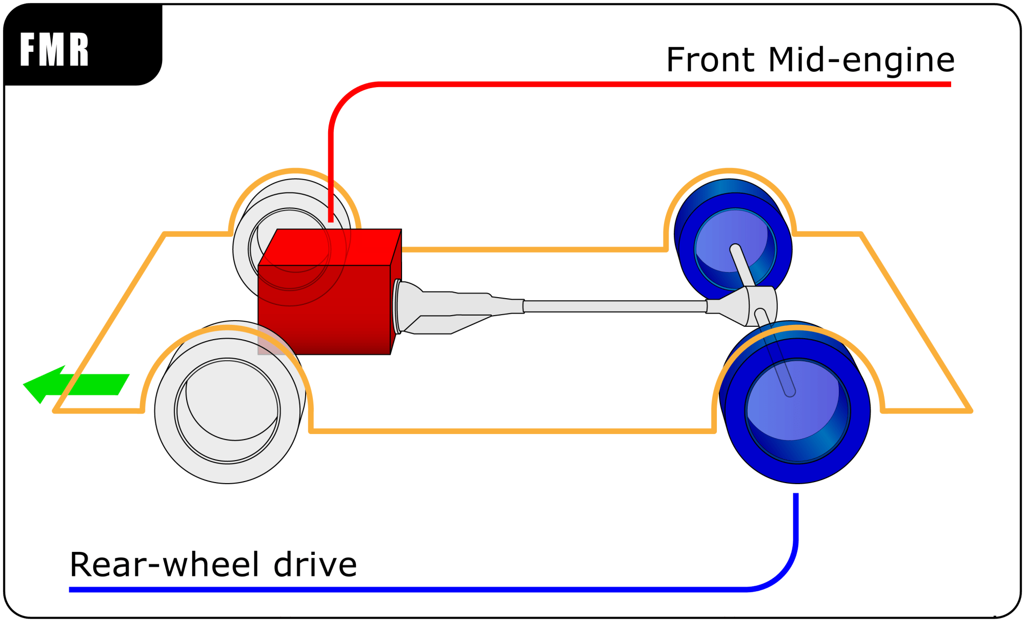 hight resolution of file automotive diagrams 03 en png