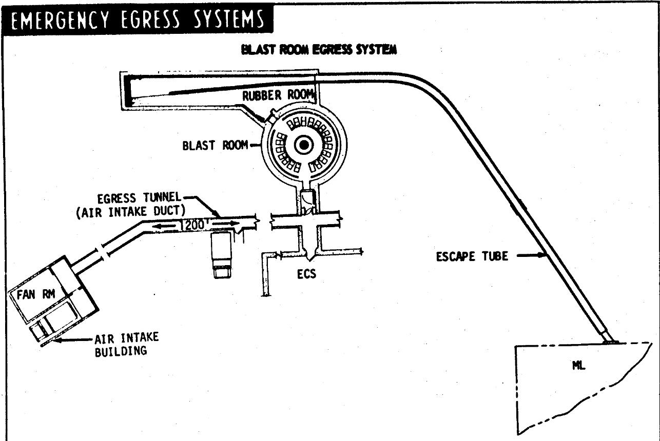 File Blast Room Diagram