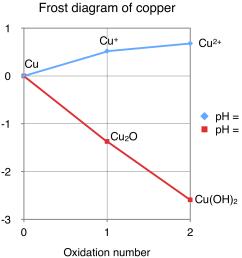 phenol frost diagram wiring diagrams u2022 hose bib diagram phenol frost diagram [ 1788 x 1650 Pixel ]