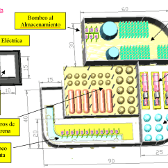 Circular Flow Diagram With Government Sector 240v Light Switch Wiring Desalination Wikipedia