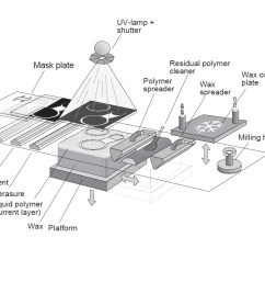 file schematic diagram of solid ground curing process jpg [ 1366 x 768 Pixel ]